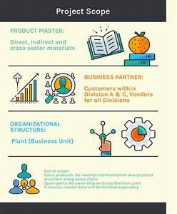 Enterprise Grade Master Data Management Strategy In 2020