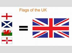 English vs British What Exactly Does 'British' Mean