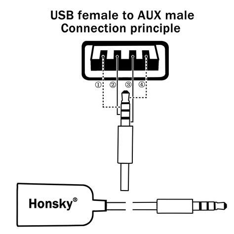 midi to usb wiring diagram engine diagram and wiring diagram