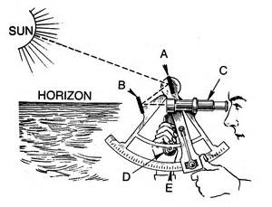 Sextant Menu by Celestial Navigation 101 The Sextant Thoughts Of An