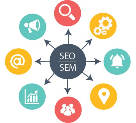 Seo Sem Marketing by La Differenza Tra Seo E Sem Myserverweb Netmyserverweb Net