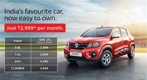 You can now buy Renault Kwid at an EMI of Rs 2999