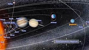 17 Best ideas about Solar System Activities on Pinterest ...