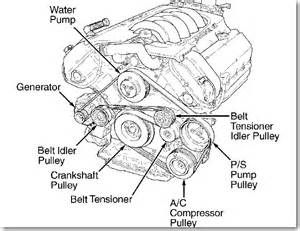 similiar belt replacement diagram keywords am looking for the serpentine belt installation diagram on a 99 xk8
