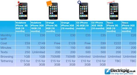 kb iphone 6s 128