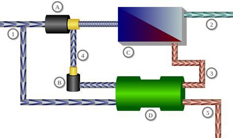to drain water file reverseosmosis with pressureexchanger svg wikimedia