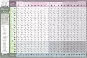 Fun To Learn Korean Hangeul Reading Chart 24x16 Inch