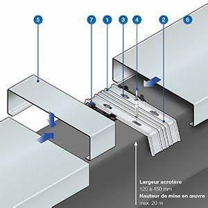 Pose De Couvertine : dani alu couvernet couvertine aluminium tanch it protection acrot re toiture terrasse ~ Dallasstarsshop.com Idées de Décoration