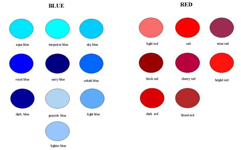 autism colors thoughts on teaching colors to autistic children based on