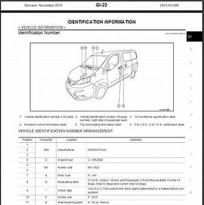 2015 Nissan Nv200 M20 Service Repair Manual  U0026 Wiring