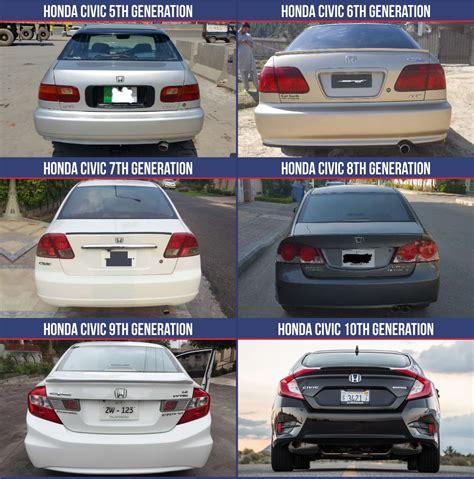 Honda Civic Evolution In Pakistan