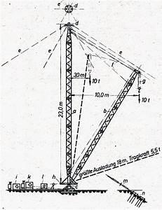 Fundamente Berechnen : technik ~ Themetempest.com Abrechnung