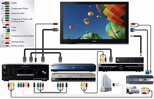 Wireless Home Theater Diagrams