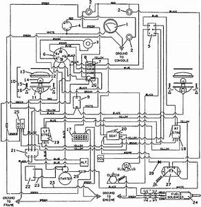 Kubota Rtv 900 Ignition Switch Wiring Diagram