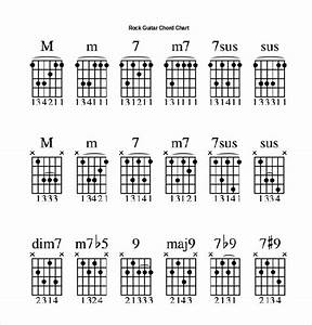 Guitar Chord Diagram Maker