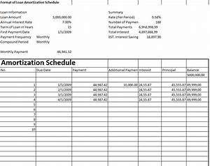 What Is The Amortization Formula 24 Free Loan Amortization Schedule Templates Ms Excel