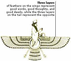 The Zoroastrians - unit on Ancient Persians | Homeschool ...