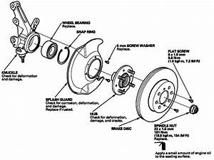 Diagram To Change Wheel Bearing On A 1964 Plymouth Fury