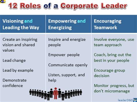 leadership roles  leadership roles master roles