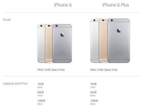 iphone 6s näyttö
