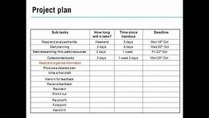 Creating a project plan for your essay youtube for Creating a project plan template