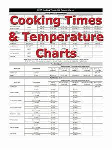 Cooking Temperature And Time Article