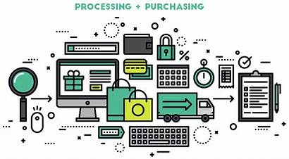 Order Processing Purchasing Terms Should Know Salespad