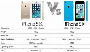 Apple iPhone 5s vs. iPhone 5c