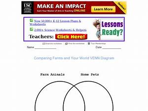 Comparing Farms And Your World Venn Diagram Graphic