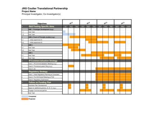 excel spreadsheet gantt chart template excel spreadsheet