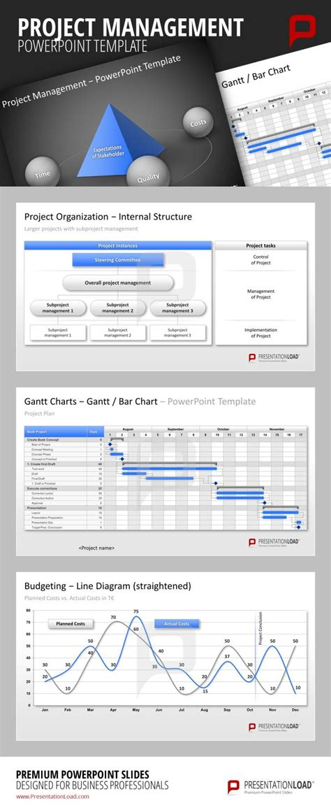 project management powerpoint templates   planning