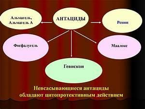 Украинские таблетки от простатита