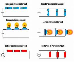 What Is The Difference Between Series And Parallel