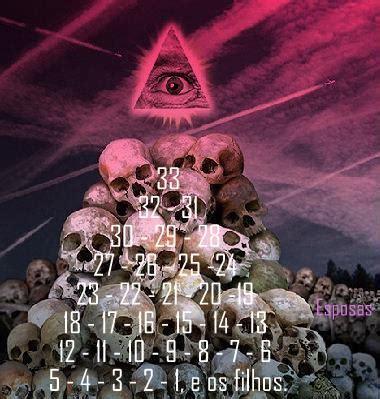 Opus Dei Illuminati by A Base Descart 225 Vel Da Ma 231 Onaria Illuminati Os Limpa