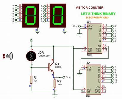 Counter Circuit 4026 Diagram Digital Using Visitor