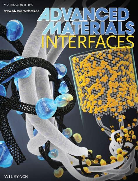 energy soft materials lab unist