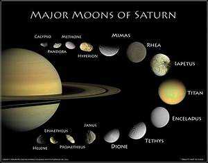 File:Moons of Saturn - Infographic (15628203777).jpg ...