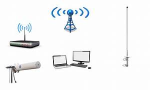 Pont Wifi Exterieur : blog de fr quence wifi le sp cialiste de l 39 antenne wifi vous offre sur son site d 39 achat un ~ Teatrodelosmanantiales.com Idées de Décoration