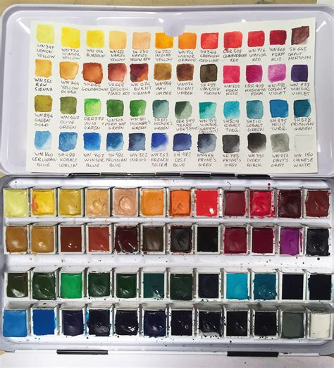 water color set hello which brand of watercolor are you using i bought