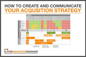 Strategic Plan Template Excel How To Create And Communicate Your Acquisition Strategy The Innovative Manager
