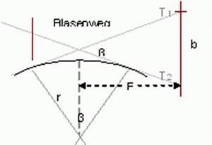Höhenlinien Berechnen : vermessungskunde 3 ~ Themetempest.com Abrechnung