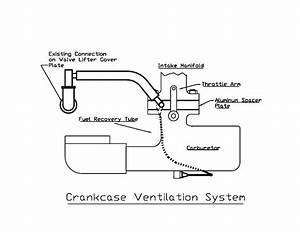 Diagram Of Crankcase Vent System