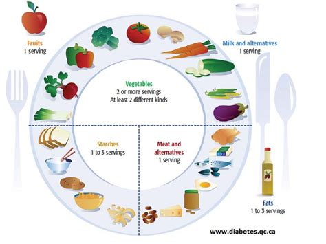 glucose levels naturally diabetes