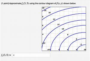 Solved  Approximate Fx 3 5  Using The Contour Diagram Of F