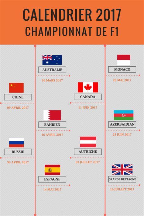 f1 2017 calendrier actu f1 les changements du chionnat en 2017