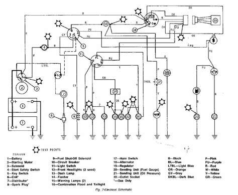 Deere Pto Wiring Diagram by Deere 455 Wiring Schematic 950 Within Diagram Webtor