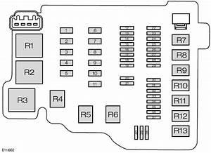 Ford Fiesta  Tabelle Zu Sicherungen - Sicherungen