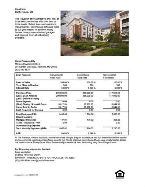 Real Estate Listing Sheet Template by For Sale By Owner Flyers