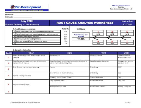 root cause analysis template excel root cause analysis format portablegasgrillweber