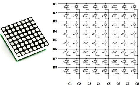 Getting Started With Led Matrix Tutorial Find Pin